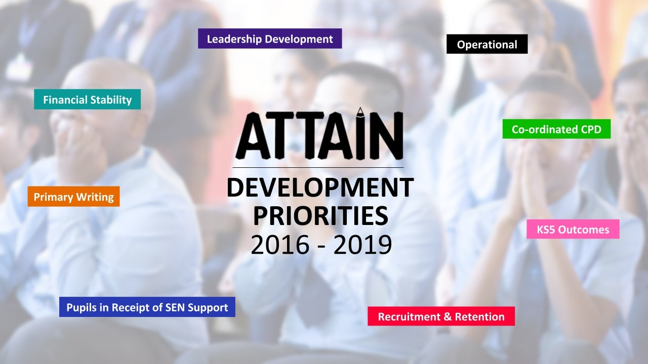Attain priorities: Leadership development, recruitment and retention, coordinated cpd, financial stability, pupils in receipt of SEN support, key stage 5 outcomes, primary writing and operational priorities